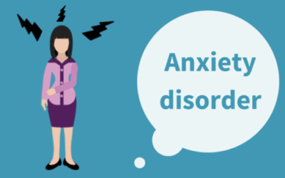 Anxiety disorder (Infographic)