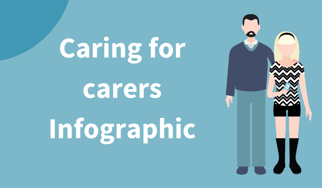 Caring for carers (Infographic)