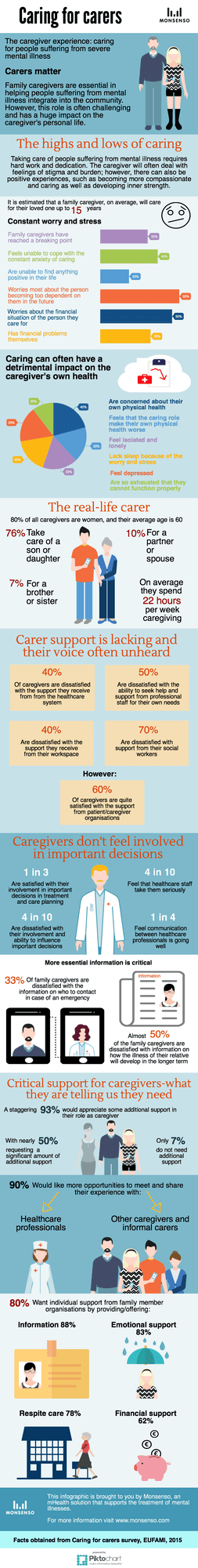 infographic of the family caregiver experience regards of dealing with family members with mental illness