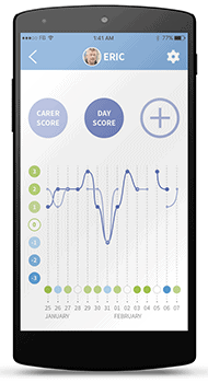 The Monsenso smartphone app for Carers