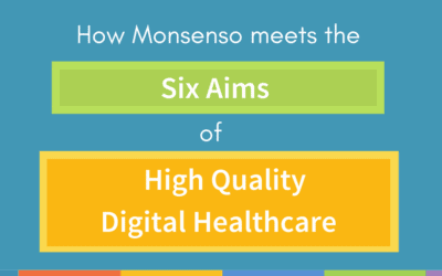 Six Aims of High Quality Healthcare (Infographic)
