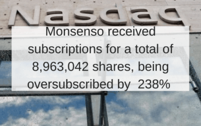 Monsenso's IPO offering was oversubscribed by 238%